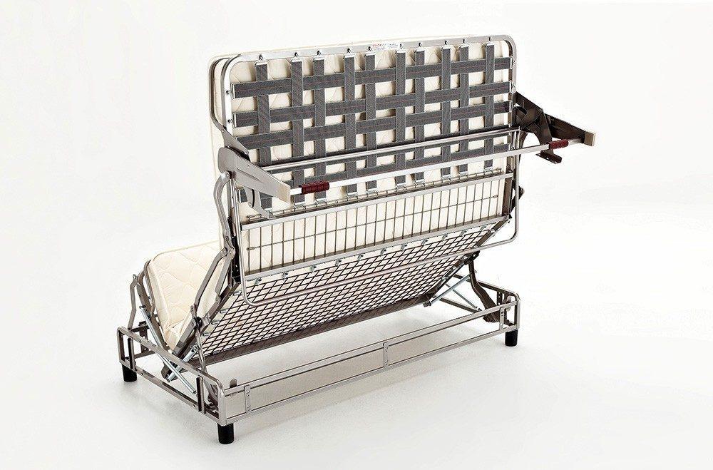 Meccanismo per divani Lampolet
